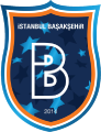 Rb Leipzig Istanbul Basaksehir Tips Predictions And Odds