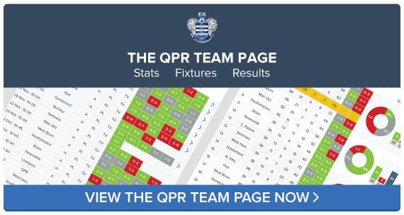 QUEENS PARK RANGERS QPR-team-page-advert