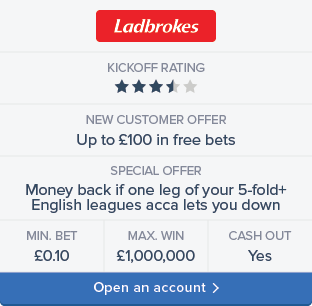 Ladbrokes sign up now
