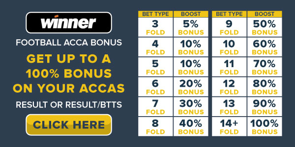 Blog-Betting-Offer-Winner-BIG ACCUMULATOR BONUS