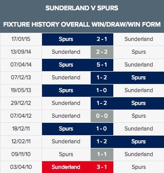 Sunderland v Spurs overall sept 10