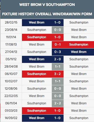 West Brom v Southampton overall sept 9
