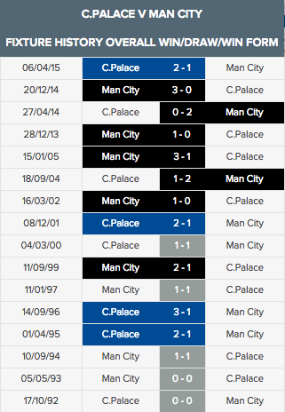 crystal palace v man city overall sept 9