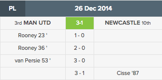 man united v newcastle 2014