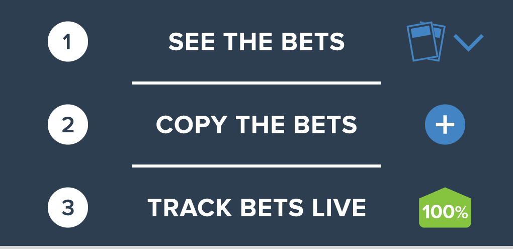 England county betting tips george lopez on bet