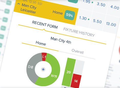 Football betting tips – Predictions for today, tomorrow
